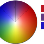 Analoguos Scheme Uses Adjacent Colors Selected Respectively From