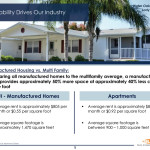 Average Cost Manufactured Homes