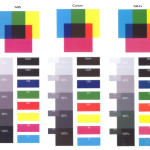 Between The Different Papers Regarding Color Tone And Accuracy