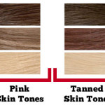Chart Showing Which Hair Colors Work For Skin Tone