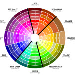 Choosing Your Baby Room Colors