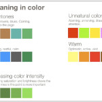 Color Meanings