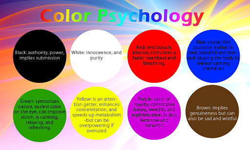 Color Psychology Hue Are You What Can Mean For Your Marketing