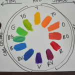 Color Wheels Are Another Awesome Tool Use When Looking Create