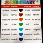 Colors And Meanings Moods Literature Aura