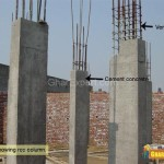 Column And Frame Structure Building Construction Process