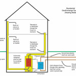Diagram Geothermal Heating And Cooling