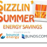 Energy For Some Sizzlin Summer Savings During These Months