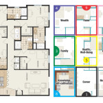 Feng Shui Floor Plans How Missing Areas Your Plan Could