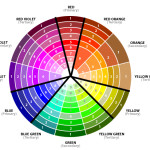 Find Out More About Color Theory This Book Called The Scheme