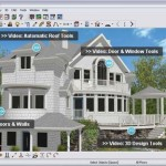 Home Design Free Trial Canvashawk Article