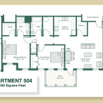Home Info Finding The Best Apartment Floor Plans
