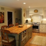 How Calculate The Cost For Installing New Kitchen Island
