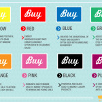How Choose Color Scheme For Your Wordpress Theme
