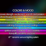 How Colors Affect Moods Smart Home Decorating Ideas