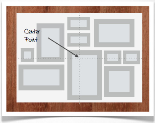 How Hang Picture Grouping Template
