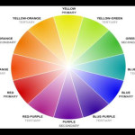How Use Color Wheel And Why You Need One