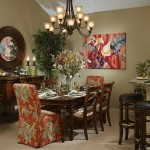 Interior Design Trends January Comments