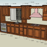 Kitchen Cabinet Layout Quote China Cabinetry