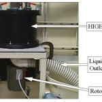 Mass Transfer Between The Two Phases Occurs Disk And Liquid
