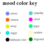 Mood Colors Red