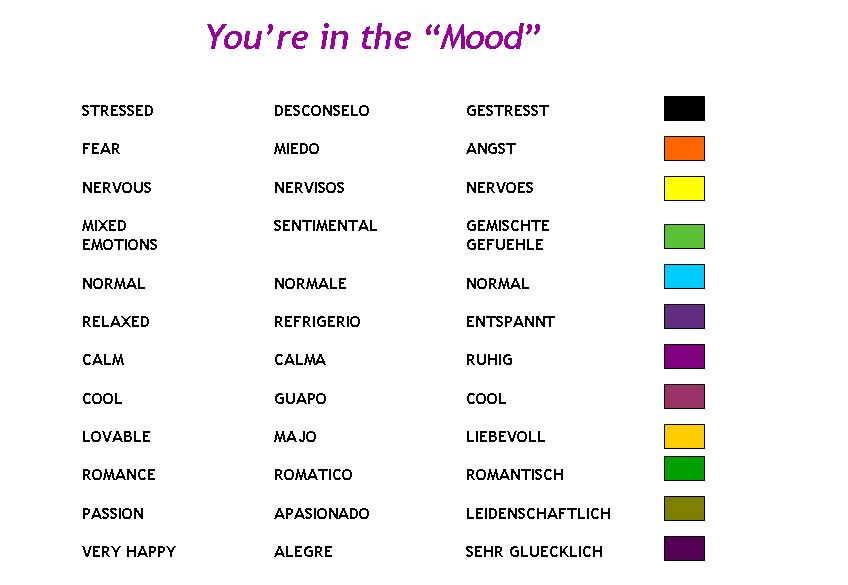 Mood Ring Colors And Meanings For Your