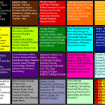 Mood Ring Colors Information For You Here Weddingring