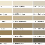 Pratt And Lambert Interior Paint Color Study