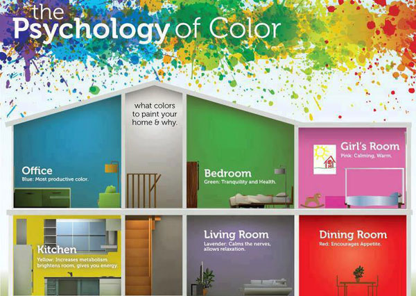 Room Color Psychology And How Affects Your Mood