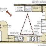 Shaped Small Kitchen Layout Design