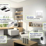 Smart Home Applications For Automation Using Energy Harvesting