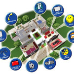 Smart Home Automation Montreal