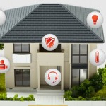 Smart Homes Our Next Digital Privacy Nightmare Readwrite