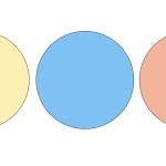 Split Complementary Scheme Consists Hue And The Two Hues