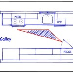 The Galley Corridor Style Kitchen Design Layout Gets Its Name From