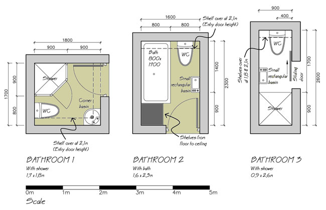 Three Bathroom Layout Plans For Small Areas