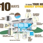 Ways Make Your Home Energy Efficient Worldofgood Earthbrands