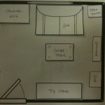 What Small Room Layout