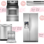 Why Major Appliances Have Expensive