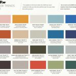 Behr First Ever Color Year Natural Blue Green Hue Orange County