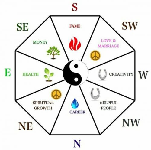 Feng Shui Rules Tips Designing Home Interior Design Ideas