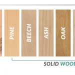 Guide Wood Types