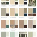 Home Depot House Paint Painting