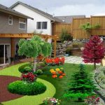 Landscaping Ideas Small Townhouse Front Yards Garden