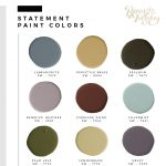 Predicted Paint Colors Room