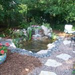 Water Feature Ideas Small Backyards Fountains